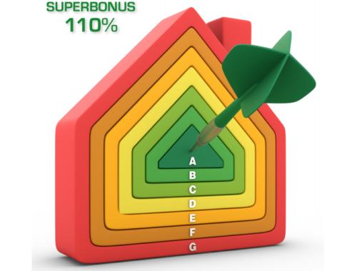 Superbos 110% linee guida
