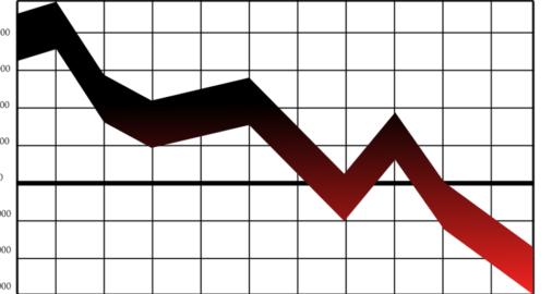 CNA: Pil lombardo in picchiata